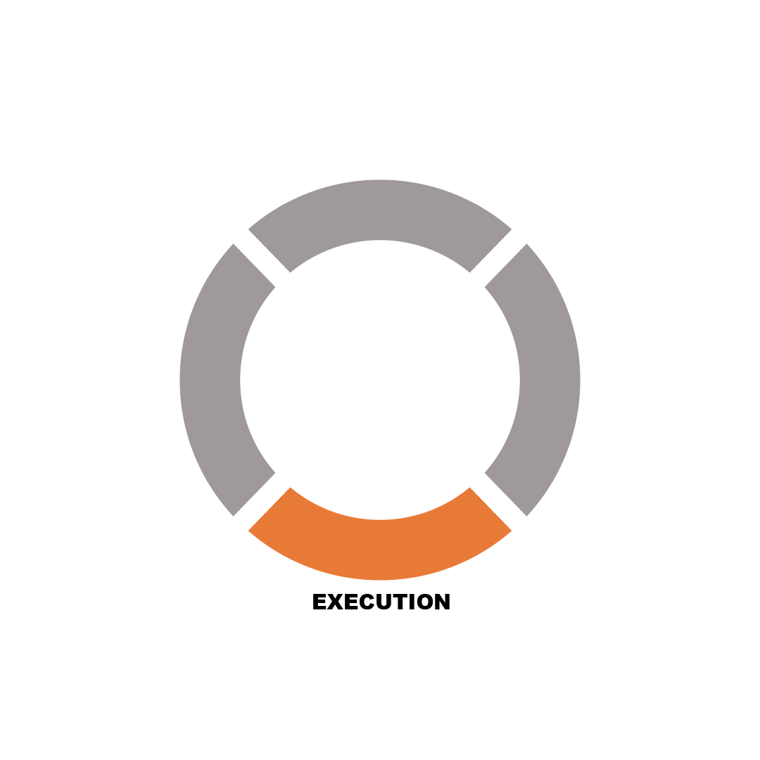 Orange and grey circle with text saying execution