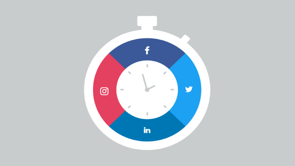 Stopwatch with facebook, twitter, LinkedIn, and instagram icons